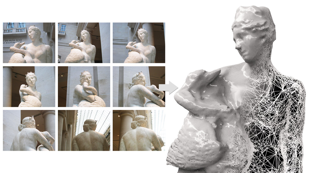 Process of photogrammetry